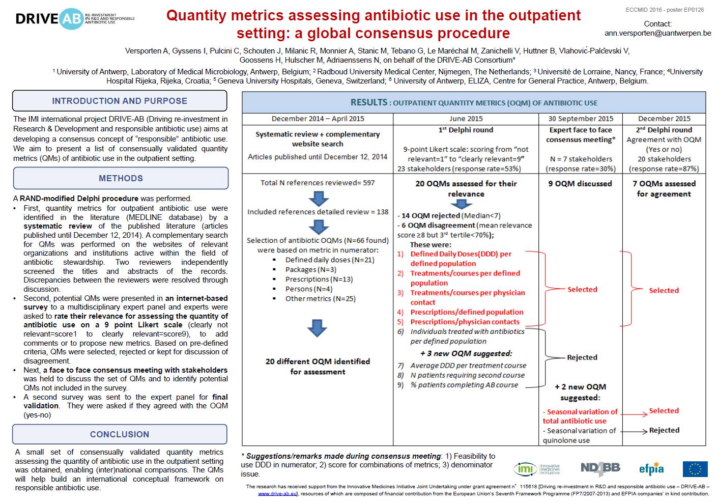 poster quantity metrics outpatient